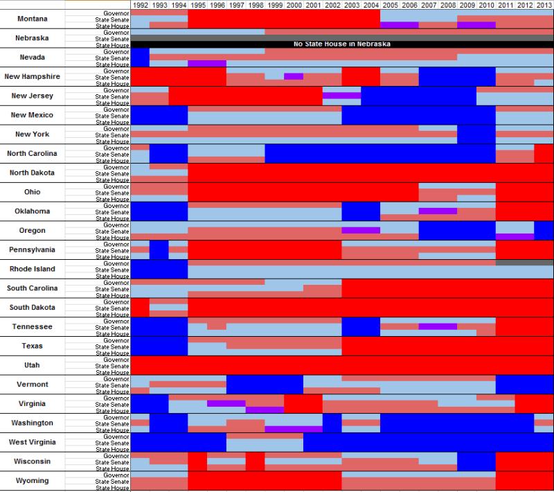State Legislature Ballotpedia