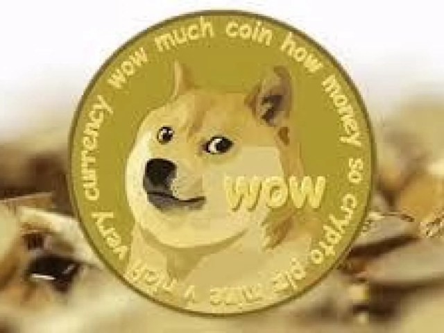 Dogecoin (Doge) Price, Marketcap, Chart, And Info ...
