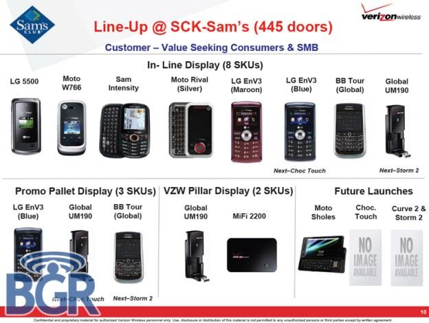 Sams Club Samsung Camera