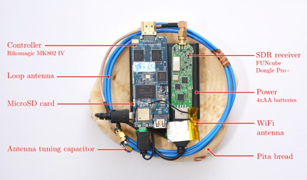 Pita Radio Electromagnetic Laptop Hack
