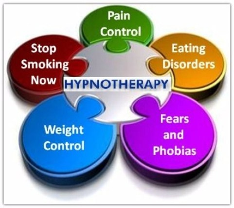 Image result for hypnotherapy benefits images