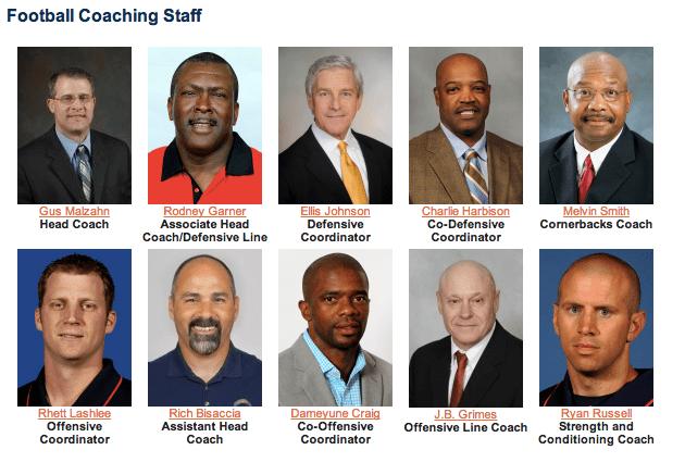 Auburn Football: Malzahn's Staff Tops Chizik's First Staff ...