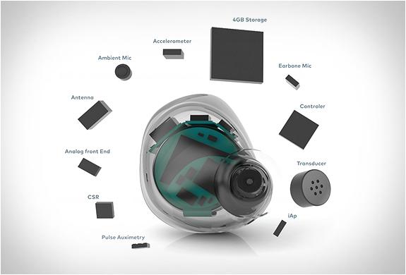 The Dash Wireless Smart Earphones