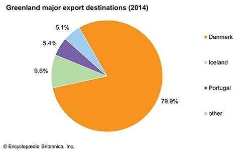 Export Where Does Oil Mexico