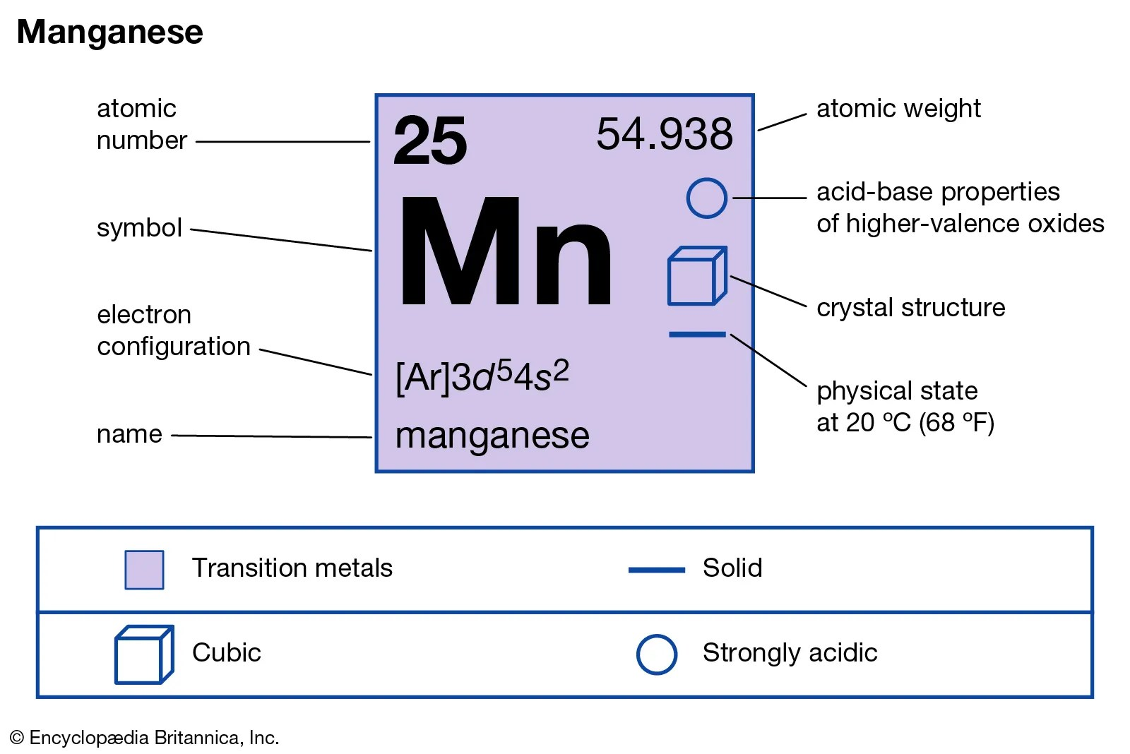 Chemical Equation For Manganese Dioxide And Hydrogen