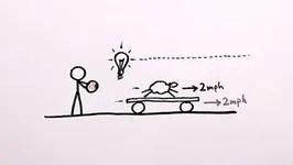 special relativity | Definition & Equation | Britannica.com