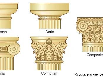 Order Architecture Britannica