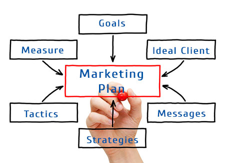 6 Small Business Marketing Trends For 2014 image integrated marketing plan