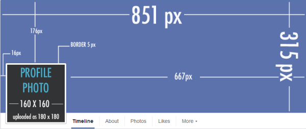 An Essential Guide For Facebook Cover Images 2014 ...
