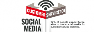 The Top 3 Problems With Customer Service on Social Media - HEADER