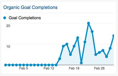 organic-traffic-goal-completions
