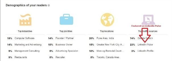 LinkedIn Pulse Stats2