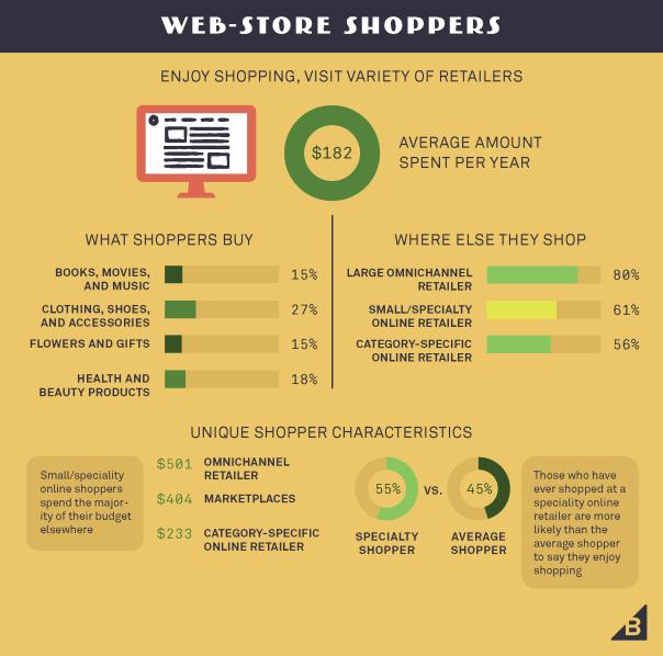 ConsumerBehavior_Infographics4_Page_19