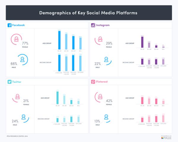 Demographics-of-Key-Social-Media_FINAL.png