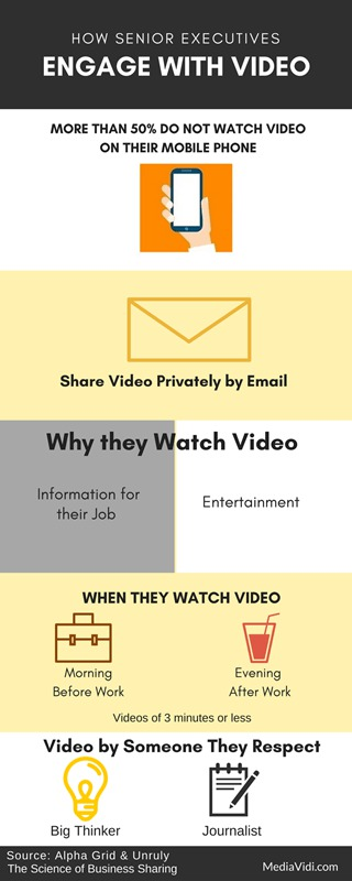 executives-video-habits-short-page-compress