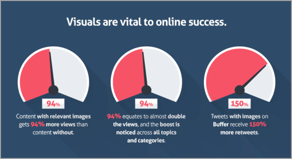 create-more-infographics-and-video-content-to-differentiate-yourself-for-fall-in-love-with-your-blog