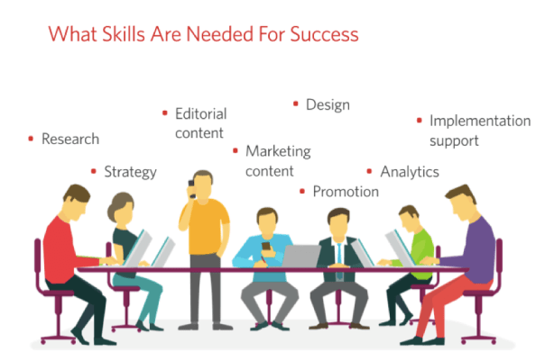 skills-needed-for-success