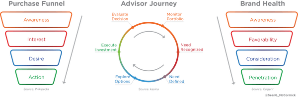 Purchase_Funnel_Customer_Journey_Sales_Funnel
