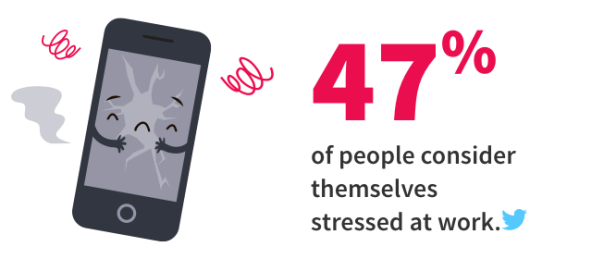 stress stat from State of Engagement