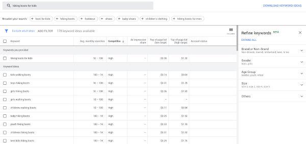Google Keyword Planner - Améliorez considérablement votre référencement | Conception Web Suvonni