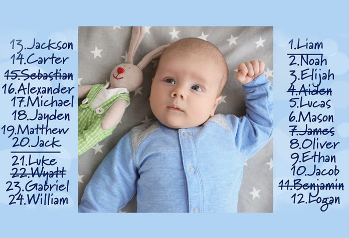 Bible And Names Baby Meanings Girl