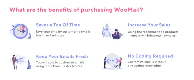 woomail-woocommerce email customizer benefits