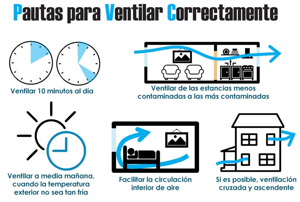 """Qué es la """"ventilación cruzada"""" y por qué es clave para evitar contagios en lugares cerrados"""