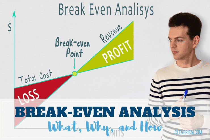 Break-Even Analysis: What, Why, and How
