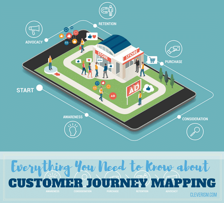 Everything You Need to Know about Customer Journey Mapping