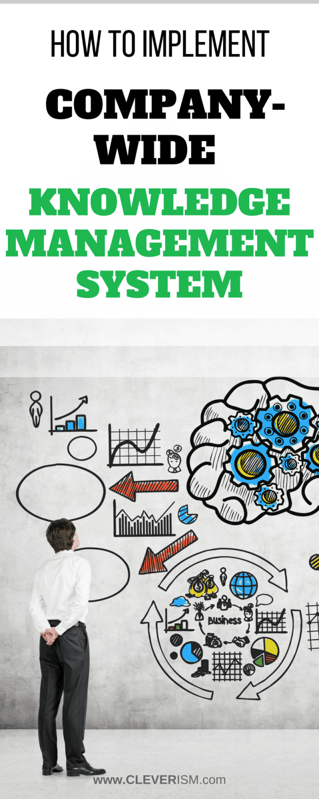 How To Implement Knowledge Management System