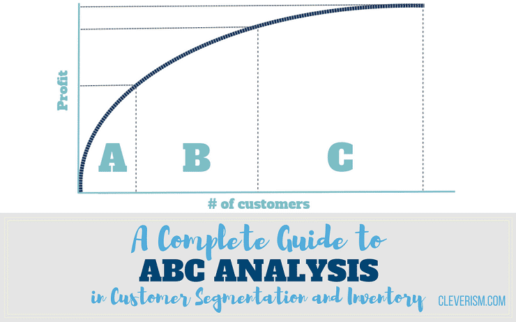 186 - A Complete Guide to ABC Analysis in Customer Segmentation and Inventory