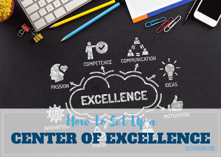 testing center of excellence charter