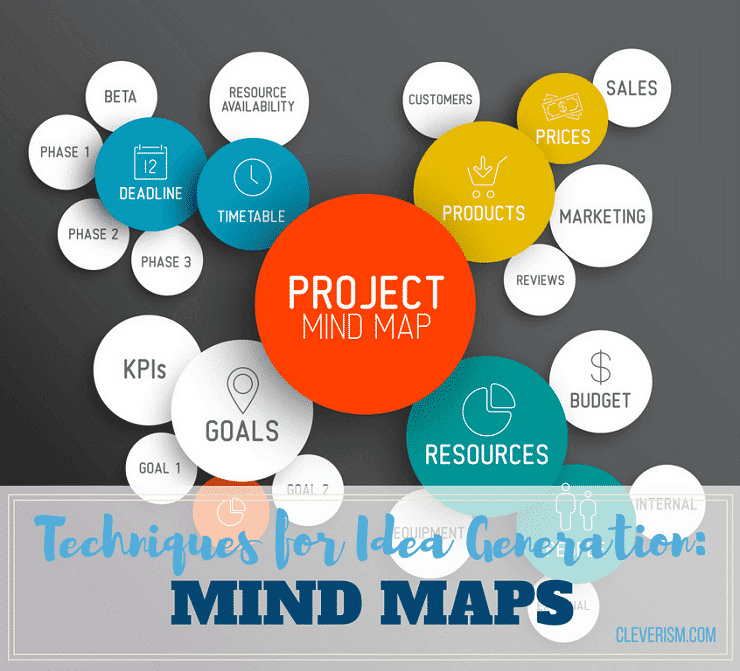 Techniques for Idea Generation: Mind Maps