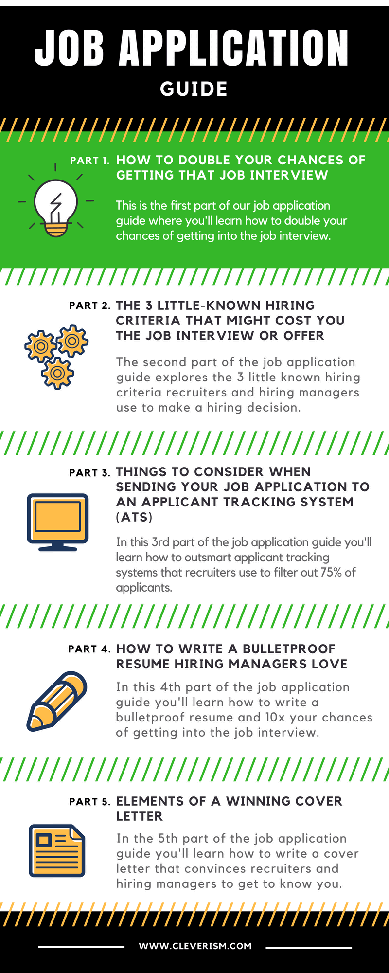 How to make a resume for your first job interview