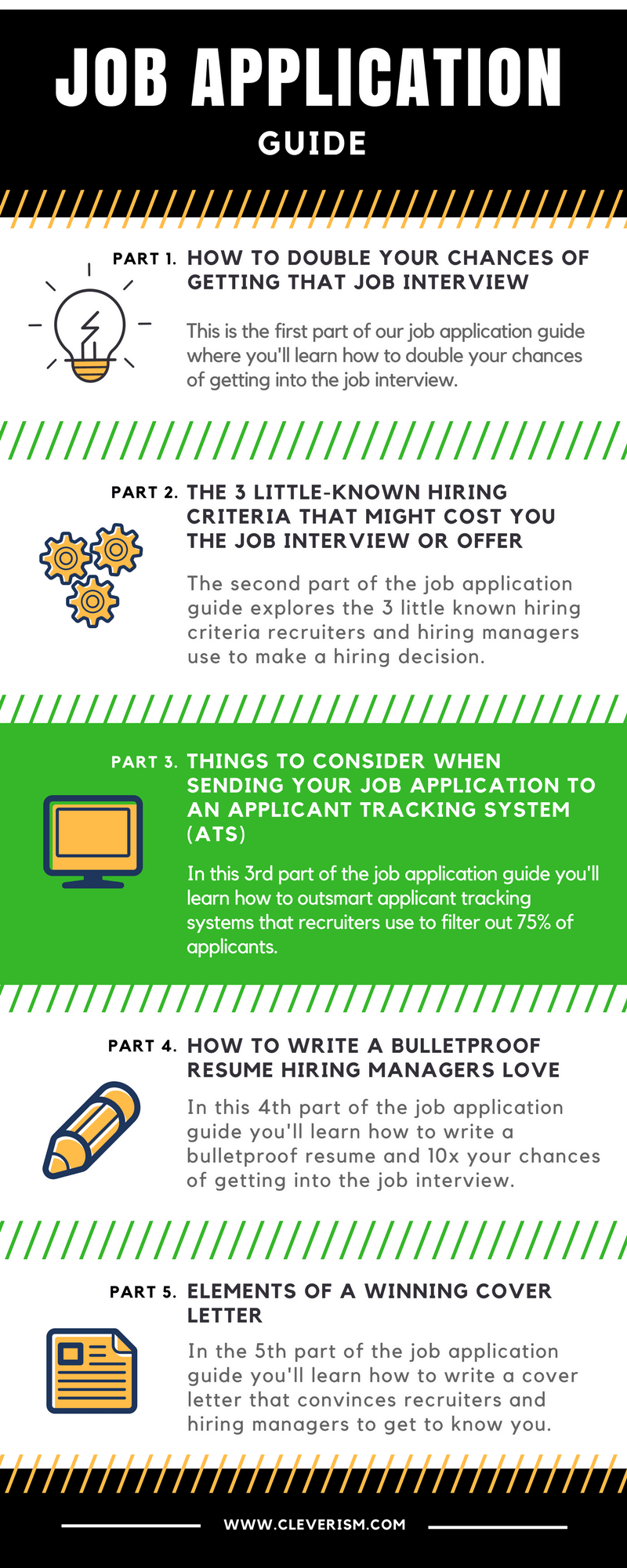 Job Application Guide Things To Consider When Sending Your Job