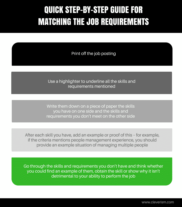 quick-step-by-step-guide-for-matching-the-job-requirements-1 Job Application Form Guidelines on job application references, job application posters, job application practice, job application activities, job application samples, job application data, job application questions, job application checklist, job application objectives, job application charts,
