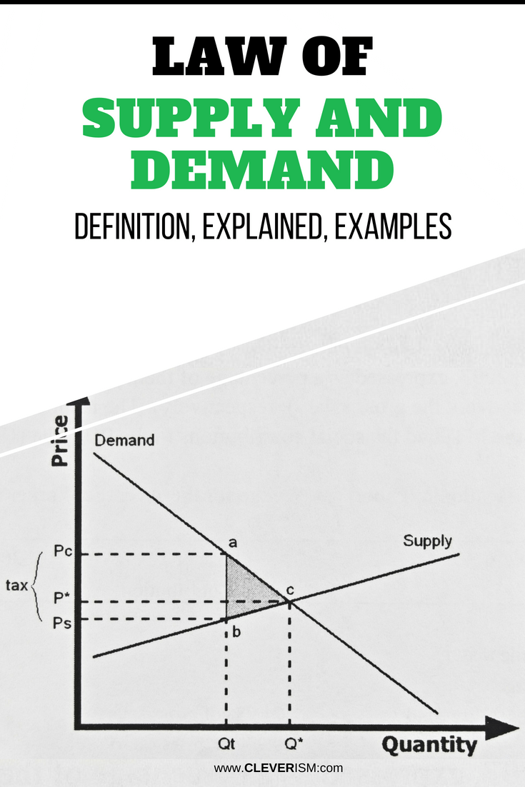 Law of Supply and Demand Definition, Explained, Examples - #Suppy #Demand #LawOfSuppyAndDemand #Economics #Cleverism
