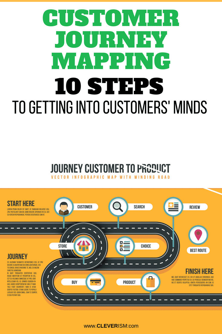 Customer Journey Mapping: 10 Steps to Gеtting intо Cuѕtоmеrѕ' Minds - #CustomerJourney #CustomerJourneyMapping #CustomerMind #Cleverism