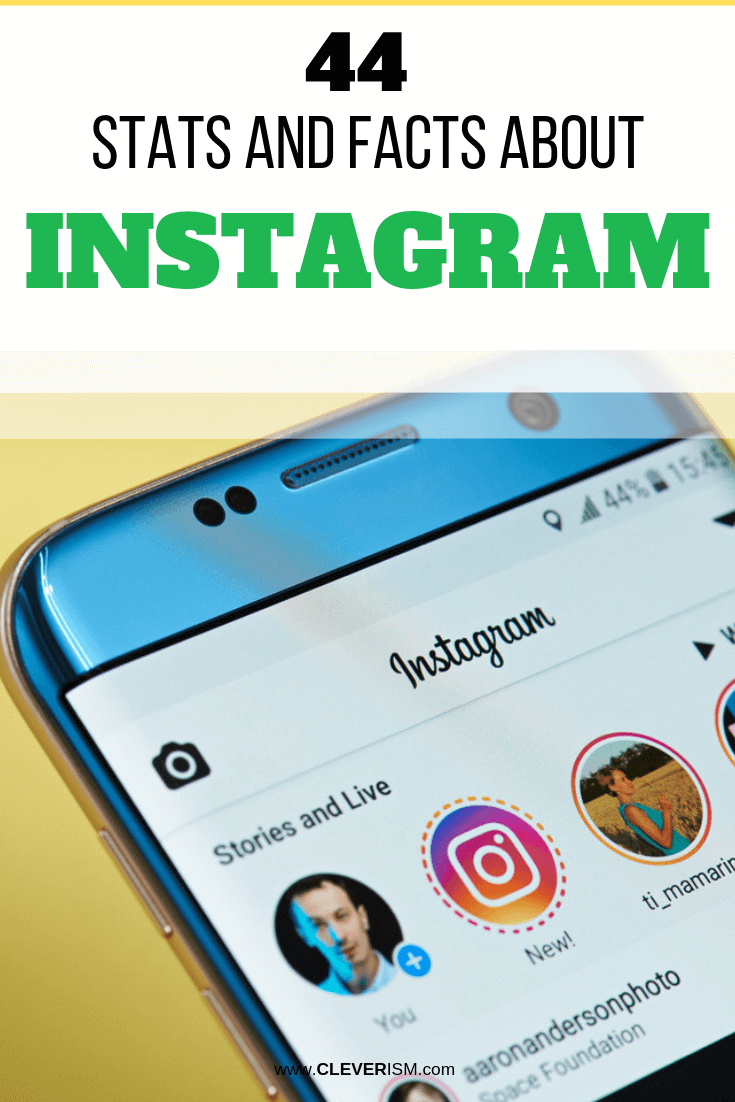 44 Stats and Facts About Instagram - #Instagram #InstagramFacts #Cleverism