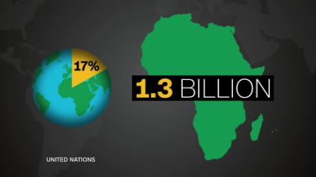 Africa View Population Growth_00001605