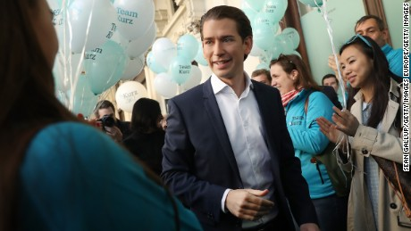 Austria's right-wing coalition could be a tipping point ...