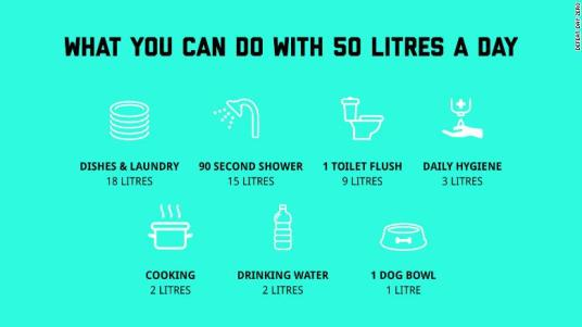 "A campaign to help Cape Town avoid ""Day Zero"" offers residents some water-saving tips."