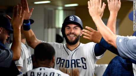 The San Diego Padres signed up free agent Eric Hosmer in February 2018 on an eight-year deal worth $144 million.