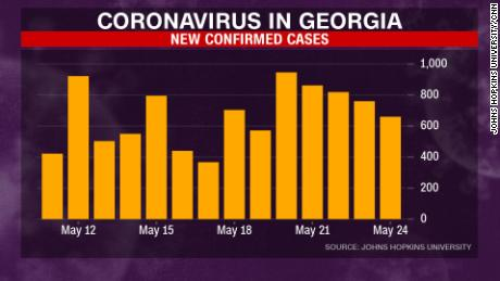 The total number of coronavirus cases in the past two weeks shows a slight increase in the number of cases in the past few days.