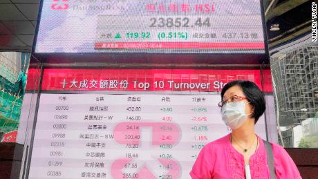 A woman wearing a face mask walks past a bank electronic board showing the Hong Kong share index at Hong Kong Stock Exchange on Tuesday.