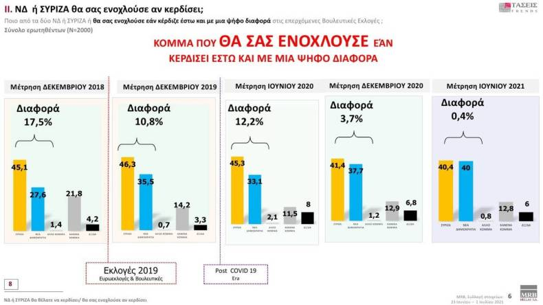 https://cdn.cnngreece.gr/media/news/2021/07/08/273318/photos/snapshot/mrb-ekloges-2.jpg