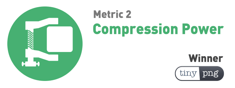 Tinypng Best Compression Power Winner
