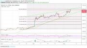 Bitcoin [BTC] Price Analysis: The ship towards $6,000 has already sailed