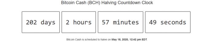 Bitcoin-Cash-BCH-Halving