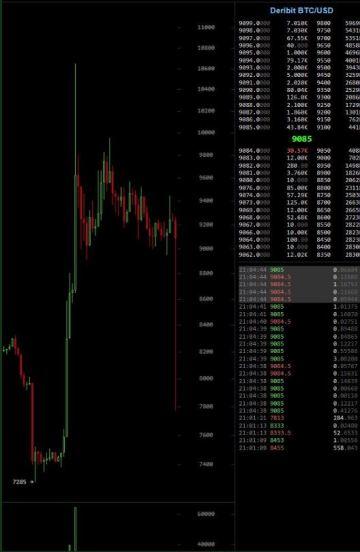 deribit exchange flash crash